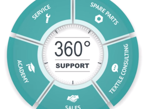 360° Support